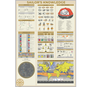"Постер ""Sailor's Knowledge"""