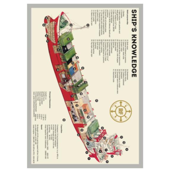 Постер «Ship's Knowledge»